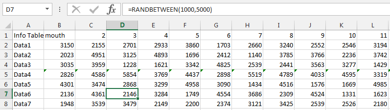 Table used to animate mouth in excel