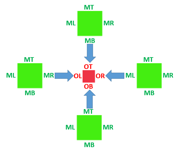 IMAGE DEMONSTRATING HOW THIS COLLISION DETECTION WILL WORK