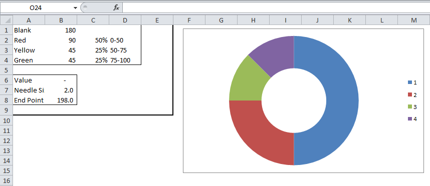 an example of a basic doughnut chart for our speedometer background