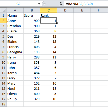 image showing rank formula with two values the same