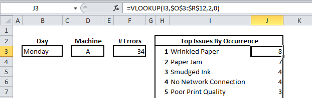 image of vlookup function