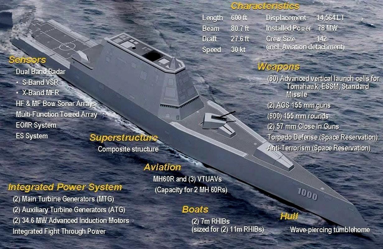 USS Lyndon B Johnson  Wikipedia