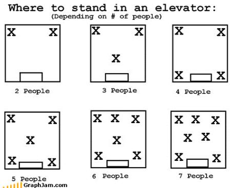 funny_graphs_elevator_etiquite-s500x388-160829