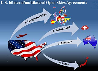 Our politicians love to boast about the open skies agreements they negotiate.  But are they really truly open?