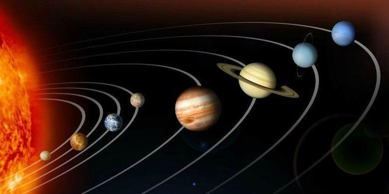 Photo of Order of the Planets in Astrology