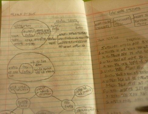 Student Exercise Books – Thinking Maps »