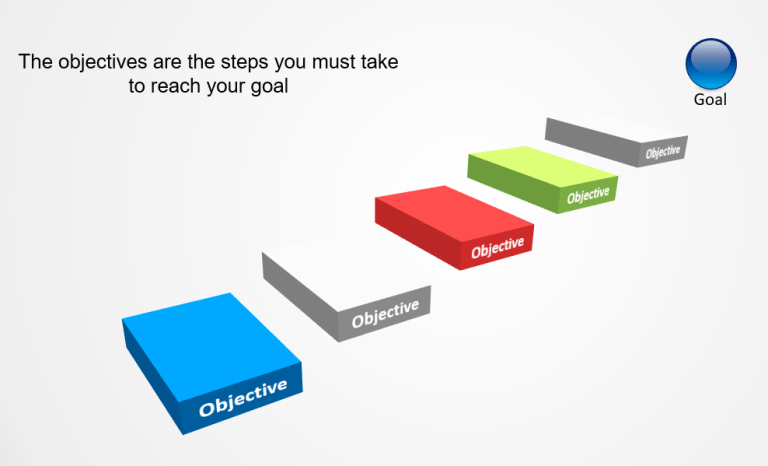 Objectives and Goals Illustrated