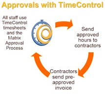 contractor_approvals_2_300x267