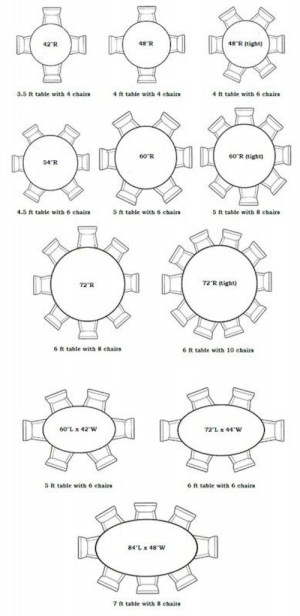 Round Dining Tables: Ideas & Tips   Artisan Crafted Iron