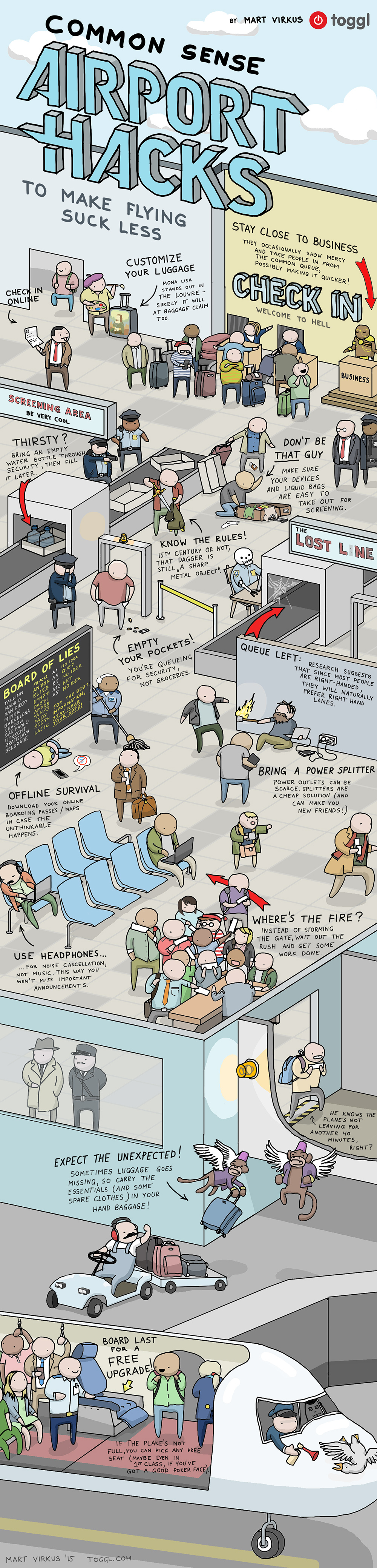 infographic on useful airport hacks and tips