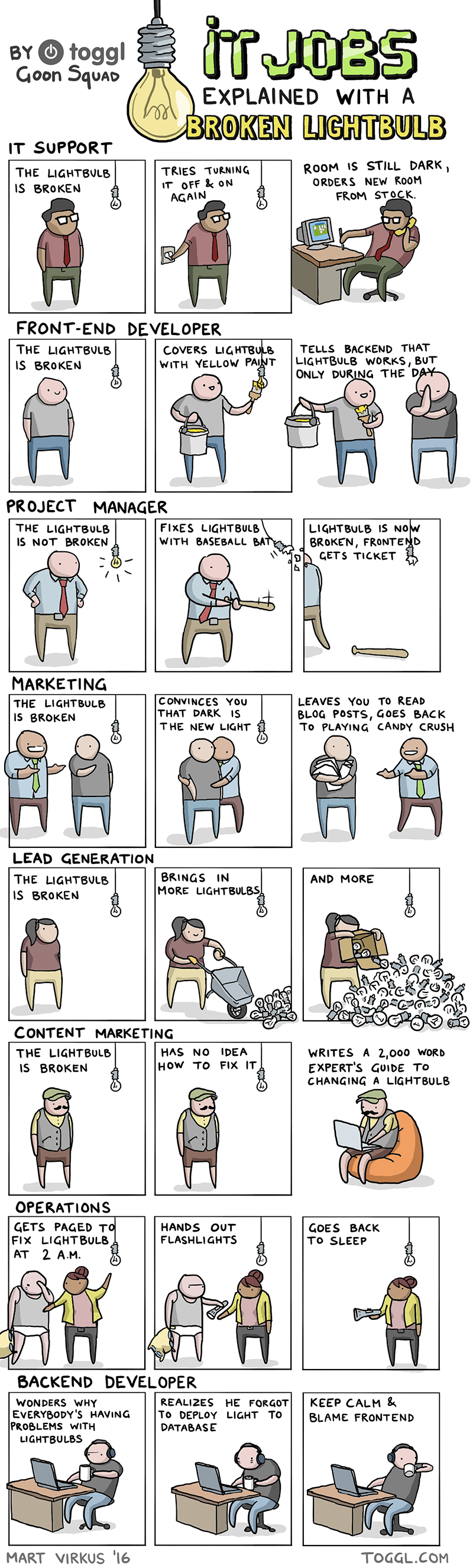 IT Jobs Explained With A Broken Lightbulb - comic by Toggl