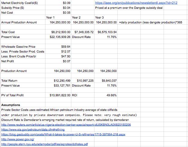 My calculations for expected value of the partnership.