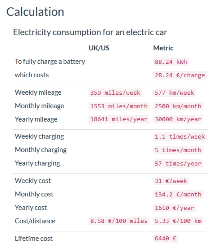 kWh calculation for a Tesla Model 3