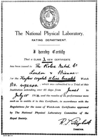 Class A certificate Rolex