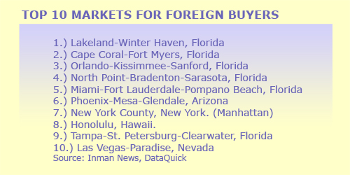 SW Florida Top 10 Market For Foreign Buyers