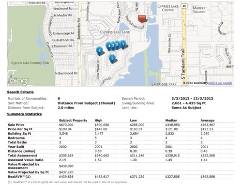New Tool Assists Realtors Value Property