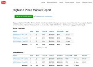 Prospective Home Buyers Neighborhood Market Report