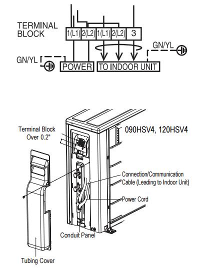split system ac wiring