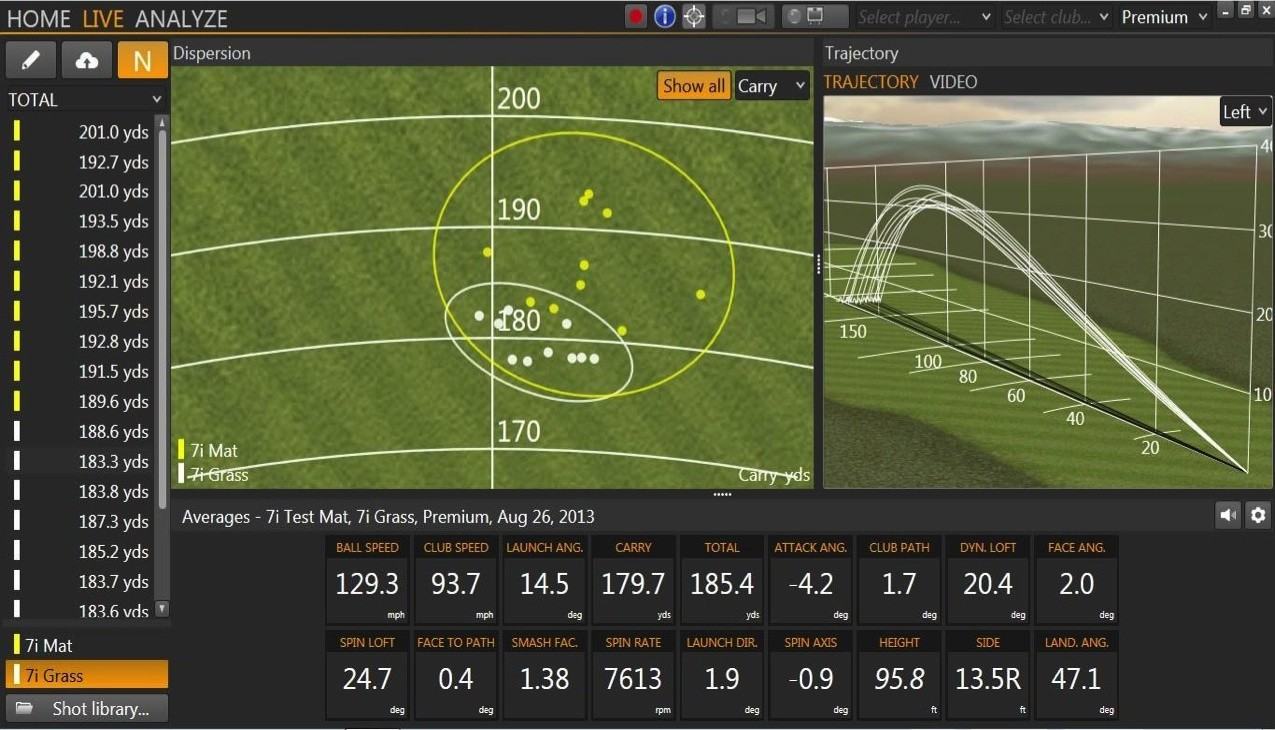 Mats Vs Grass What S The Difference Trackman Golf