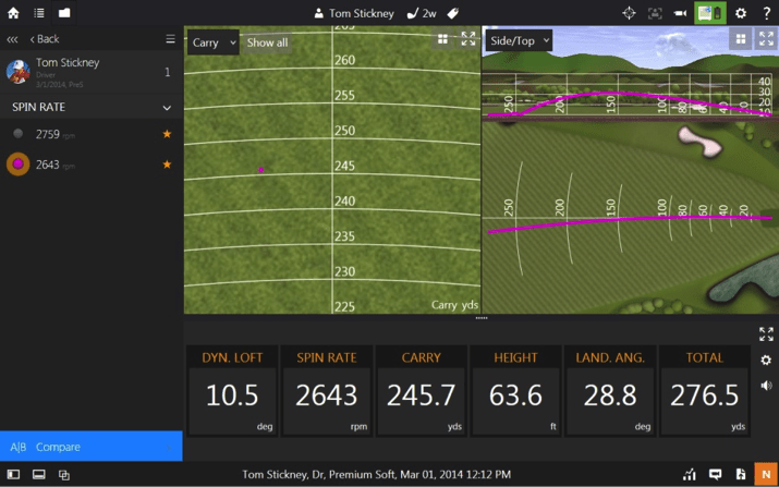 Dynamic Loft and Spin Rate on Height and Landing Angle