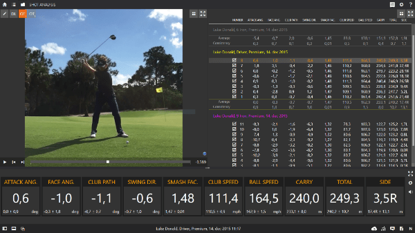 TrackMan Table View