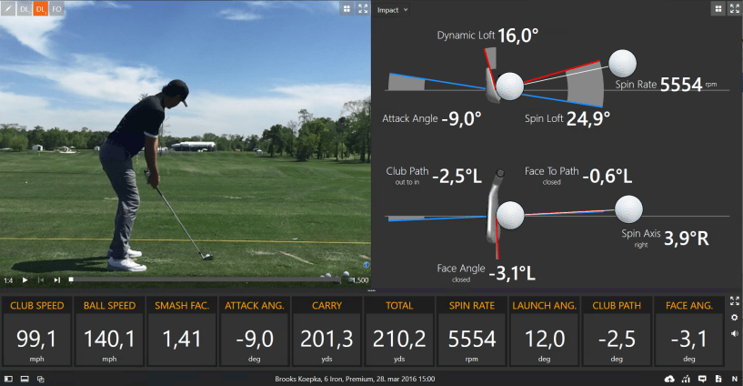 Brooks Koepka, winner of the US Open 2017 TrackMan Numbers 6 Iron
