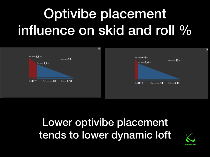 Optivibe placement