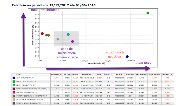 previdencia 2018-06-07_13-34-10.png