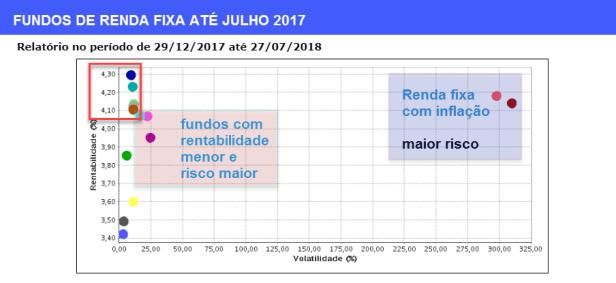 FUNDOS DE RENDA FIXA 2