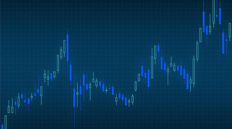 Dow theory's six basic tenets