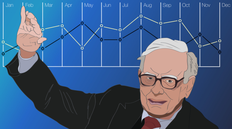 Facts You May Not Know About Warren Buffett