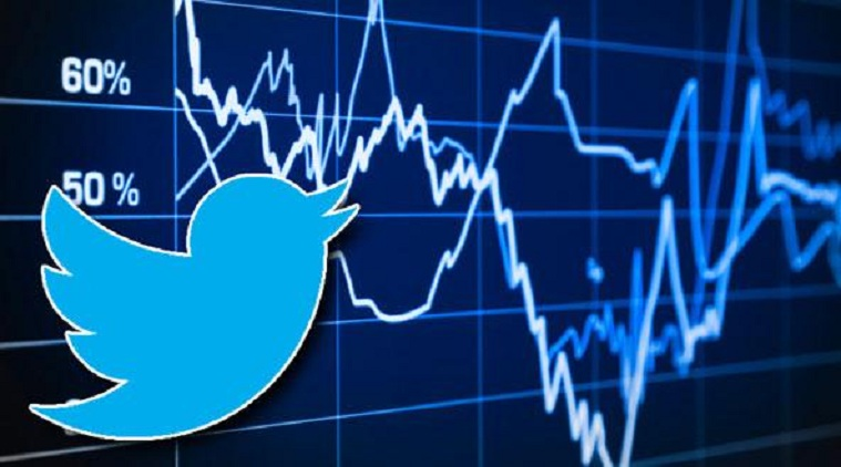 Sentiment Analysis: Social Media's impact on Stock Markets