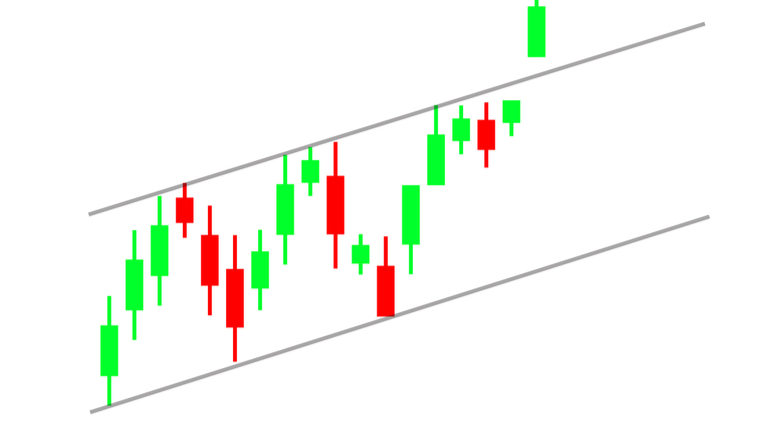 Trend lines - Trend, Trend lines and rule of their breaking