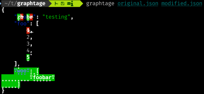 An example of Graphtage's diff output