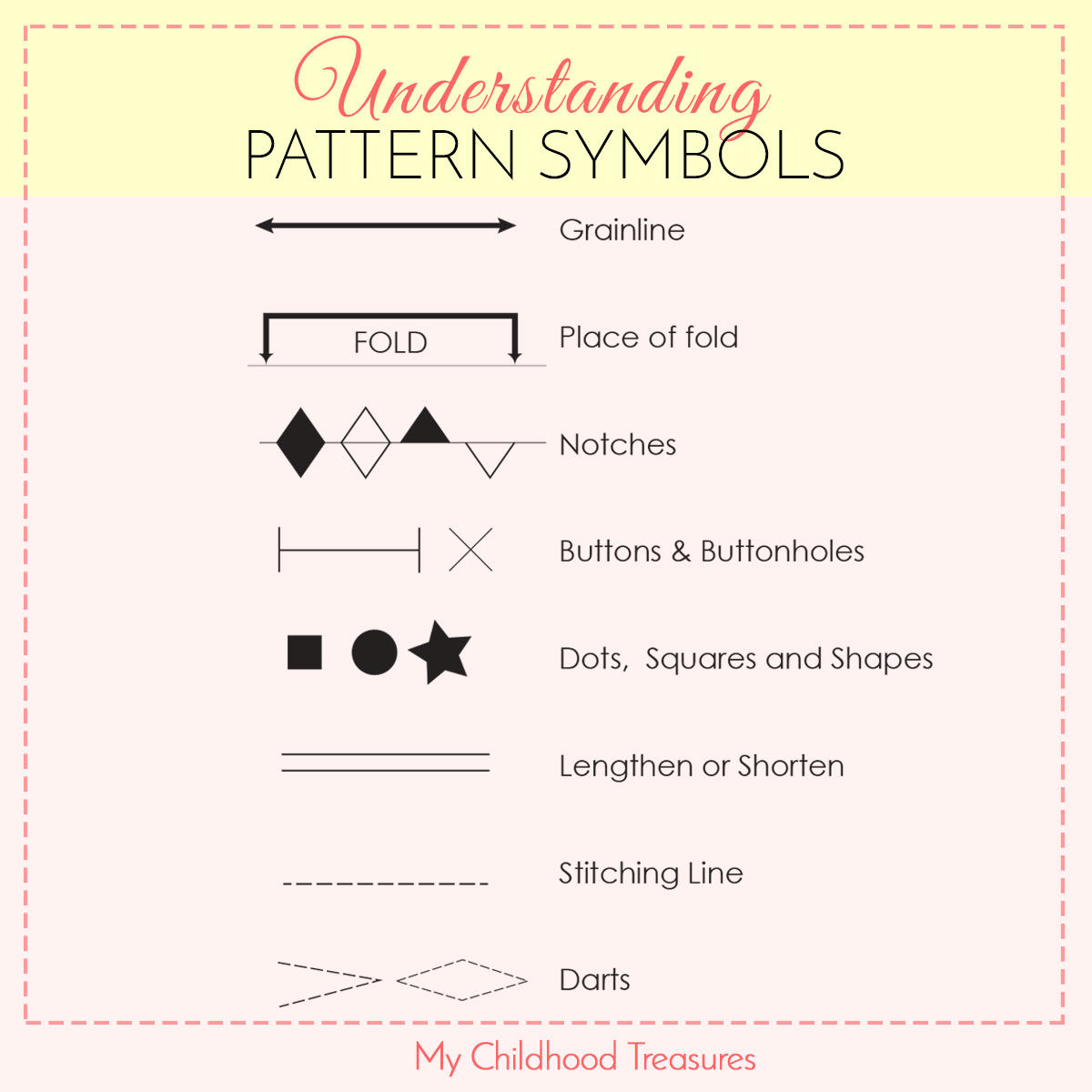 Sewing pattern symbols guide how to read sewing patterns treasurie sewing pattern symbols buycottarizona Image collections