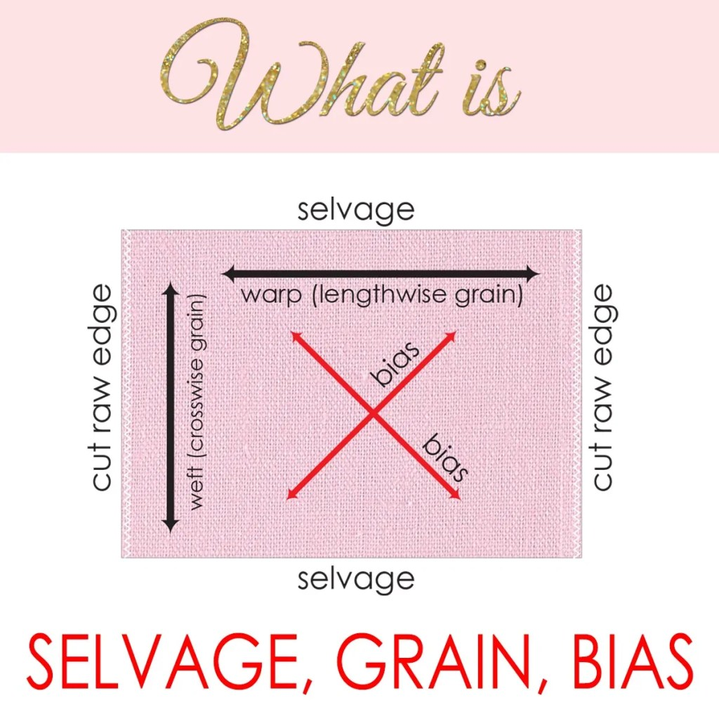 selvage grain bias