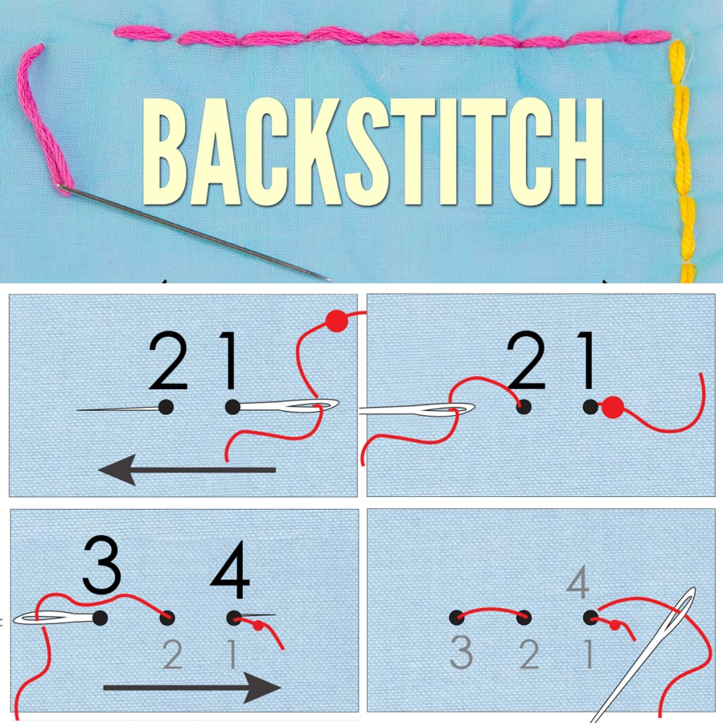 how to backstitch, back stitch, how to sew backstitch