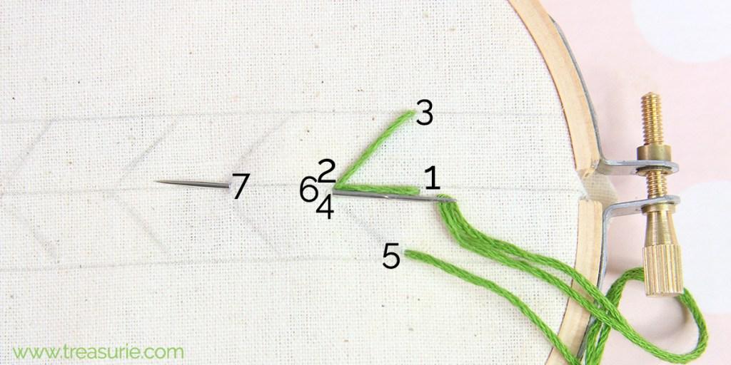 fern stitch step 3