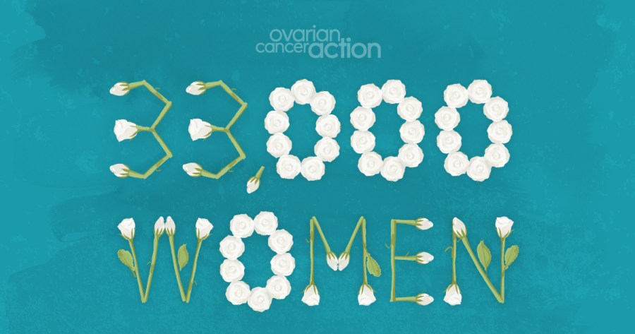 33000women-facebook-post