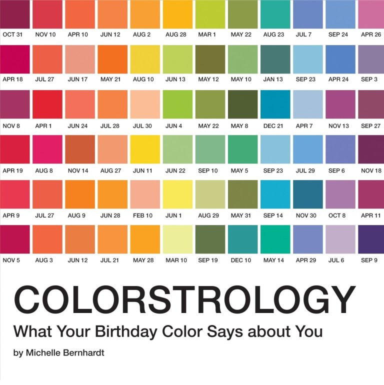 Colorstrology with Flowers
