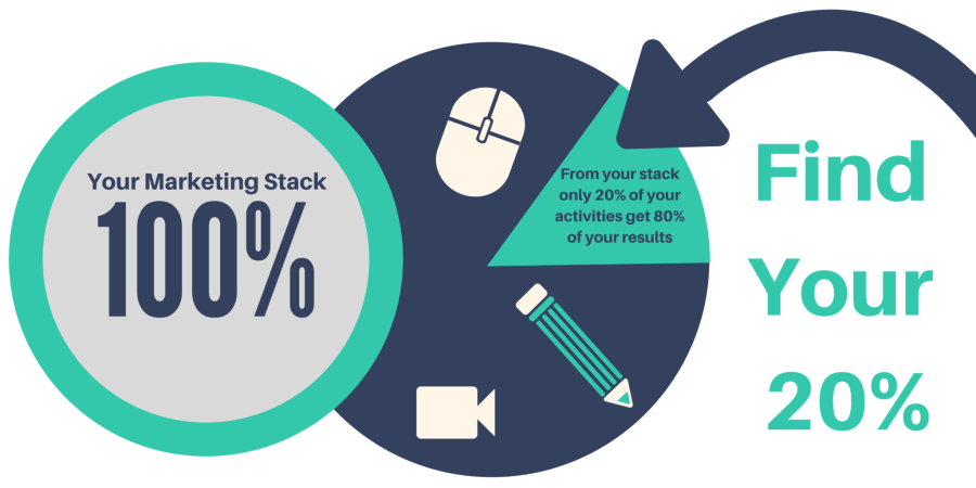 80 20 rule your marketing stack