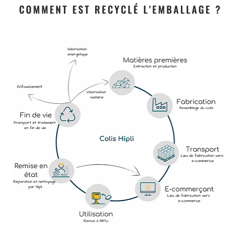 emballage-recycle