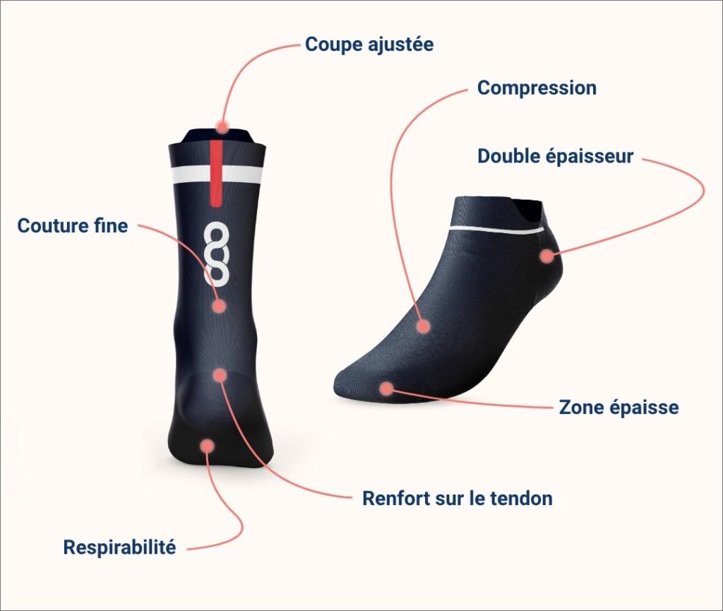 Aspect technique des chaussettes