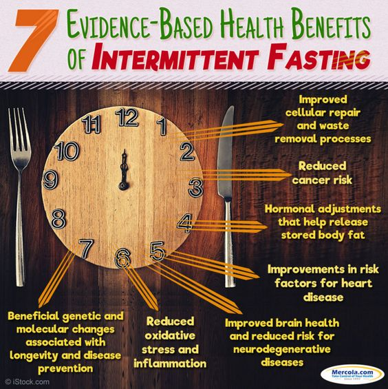 There's been a significant amount of research on fasting and the benefits it can have on our bodies.
