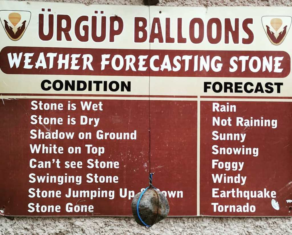 Weather Forecast Cappadocia Turki Hot Air Balloon
