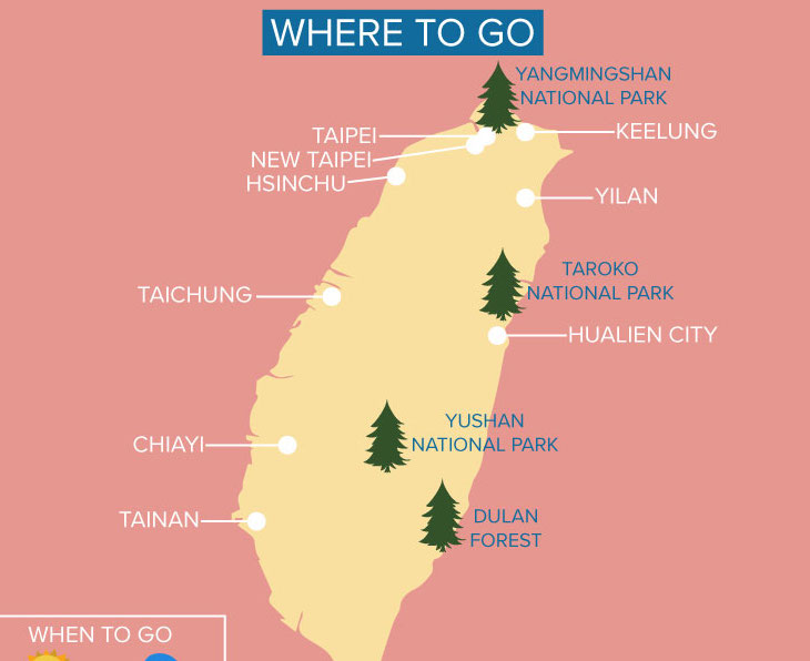 Taiwan itinerary blog infographic