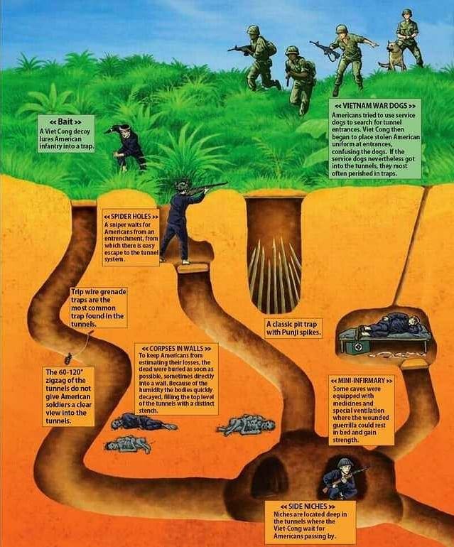 Jaringan terowong cu chi