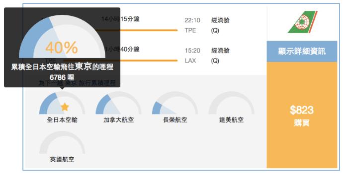 螢幕快照 2015-12-04 下午3.16.39