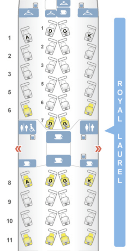 How to Search for the Best Seat on the Plane by \