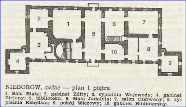 Nieborów - plan I-go piętra pałacu